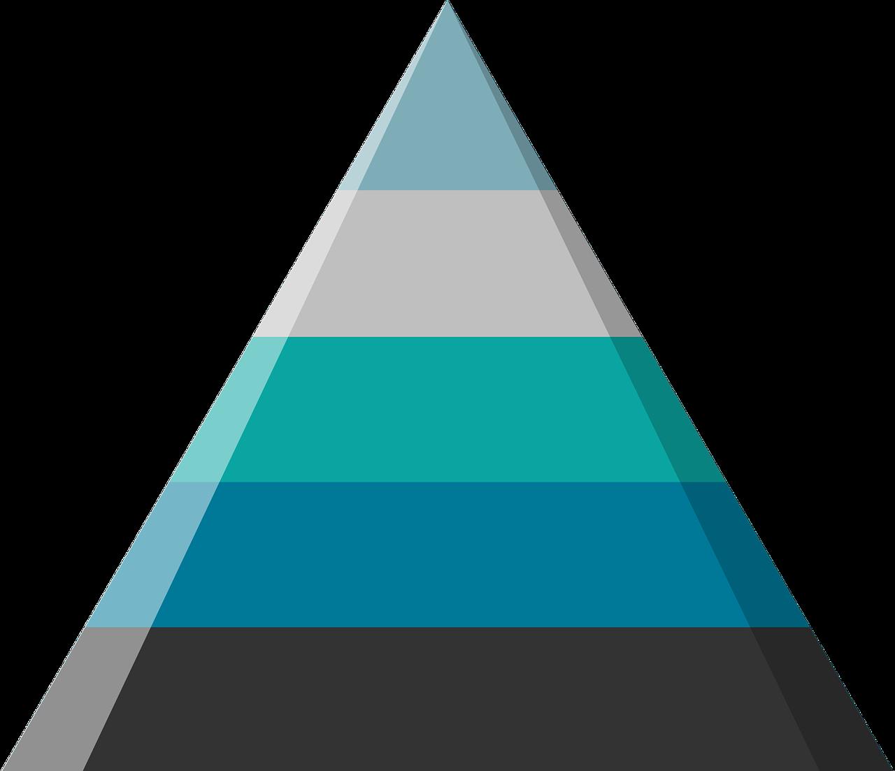 triangle-3577388_1280